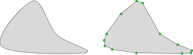 Figure 4, approximating curves with segmentation