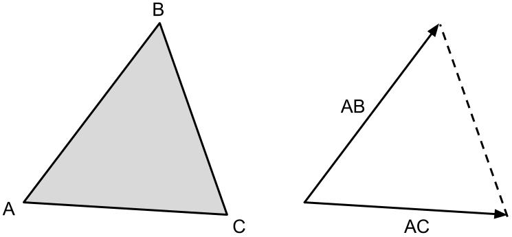Figure 6, turning a triangle into vectors.