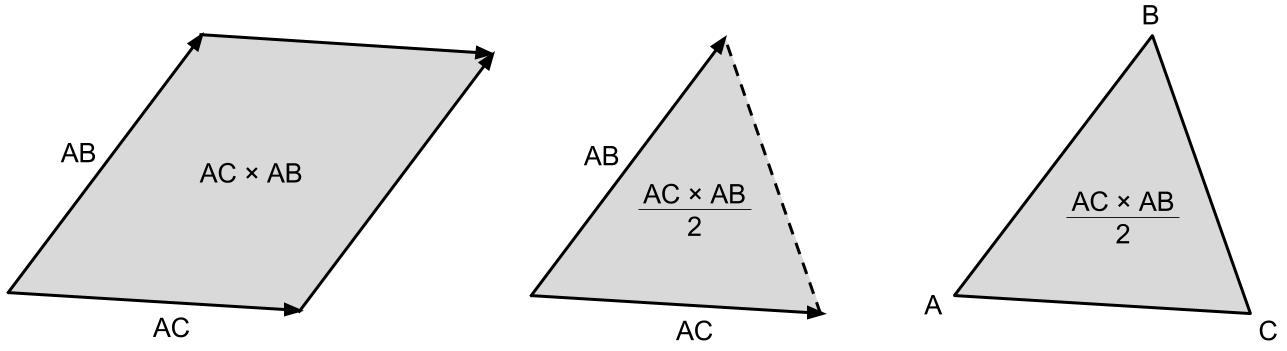 Figure 7, turning vectors into the area of the triangle.