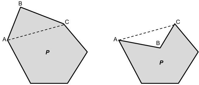 Figure 9, creating a triangle from three consecutive vertices.