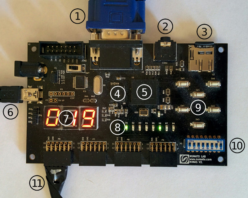 The MimasV2 board in operation